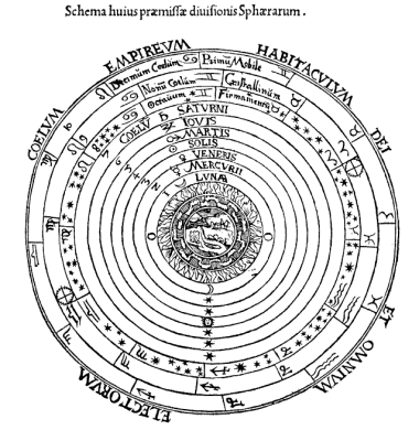 Ptolemaic Planetary Model