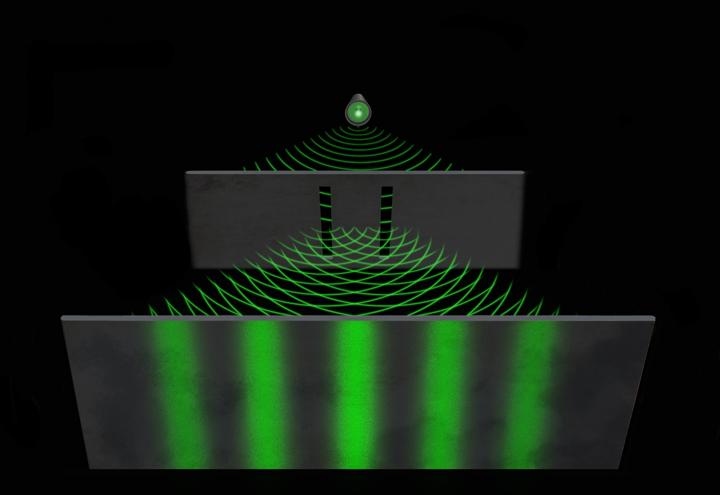 оптимизация автоматических систем регулирования теплоэнергетического