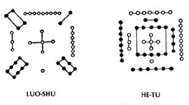 Hetu and Luoshu diagrams